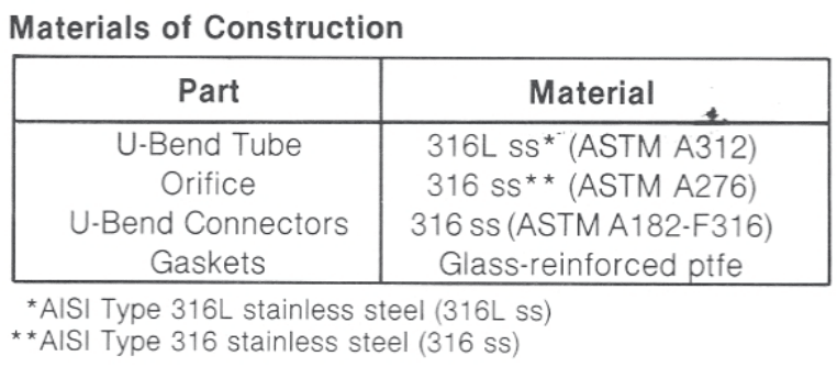 pass35a1cMaterials of Construction